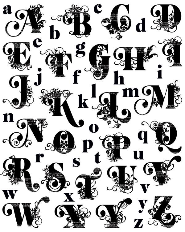 Alphabet set post